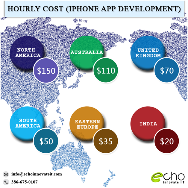 App Development Cost Hourly Hiring Charges For App Developers 2020