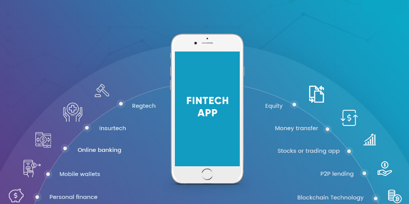 How To Start A Fintech Company In 2021? - Echo Innovate IT